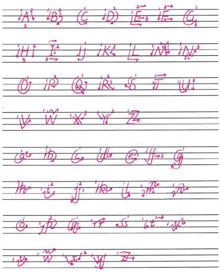 为的笔画顺序图-英文字母书写笔顺图 英文字母书写笔顺图ee gg英文字母书写笔顺图